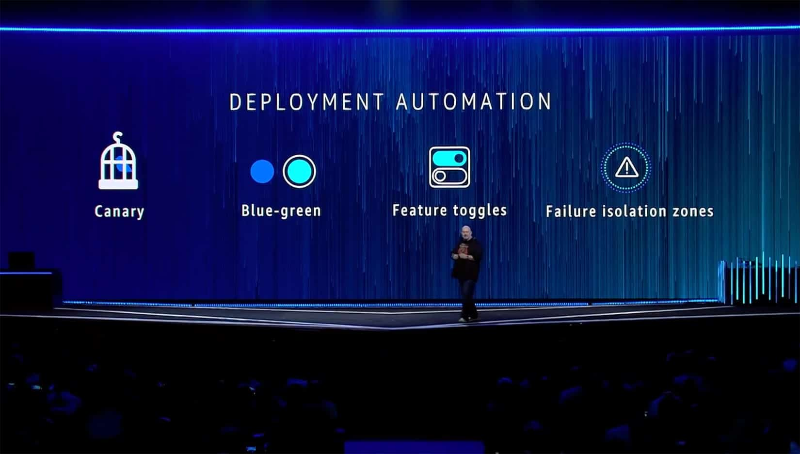 Amazon covered feature flags during their keynote at AWS re:Invent
