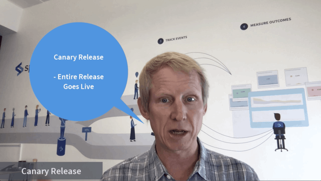 """Canary Release is a slightly """"deeper"""" shade of Progressive Delivery."""