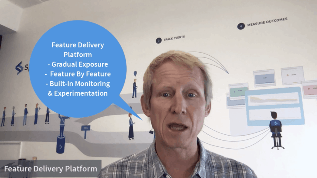 Feature Delivery Platform allows Gradual Exposure, Feature By Feature Control, Built-In Monitoring and Experimentation.