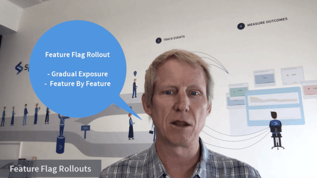 Feature Flag Rollouts give you gradual exposure and feature-by-feature control.