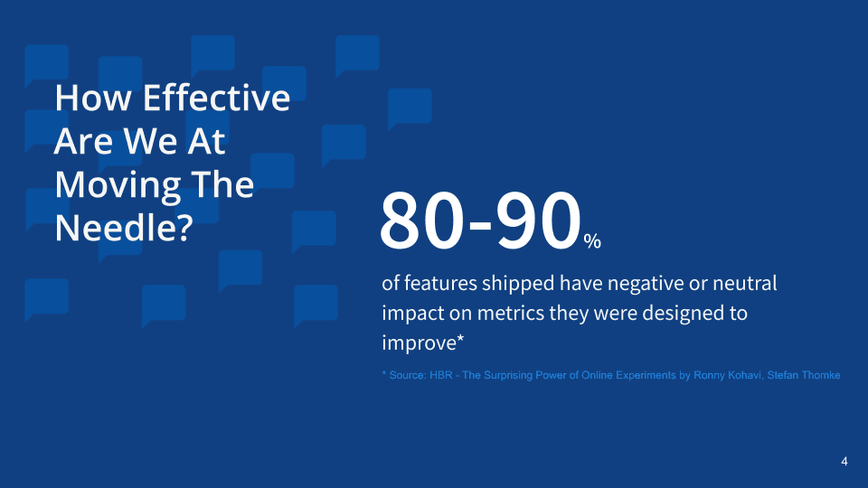 How effective are we at moving the needle? 80-90% of feature shipped have negative or neutral impact on metrics they were designed to improve (Ronny Kohavi, Stefan Thomke).