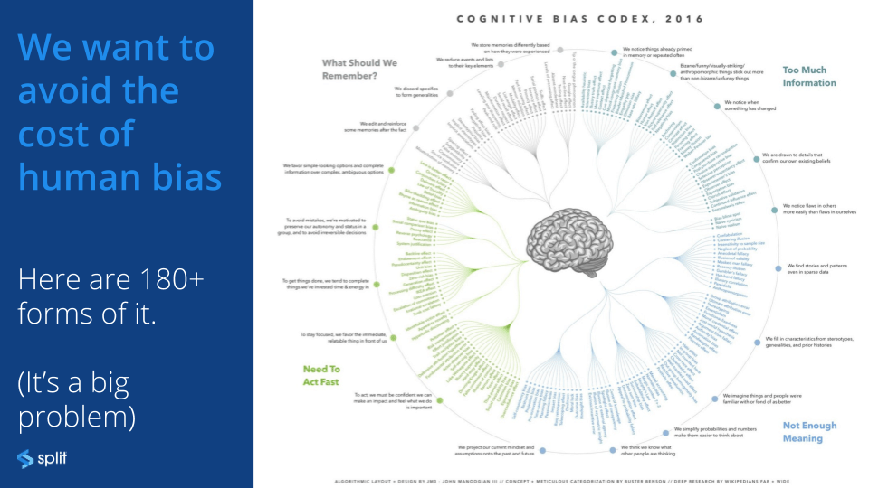 We want to avoid the cost of human bias. Image of Cognitive Bias Codex, 2016.