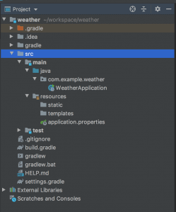 Directory structure of spring boot app project in IDE